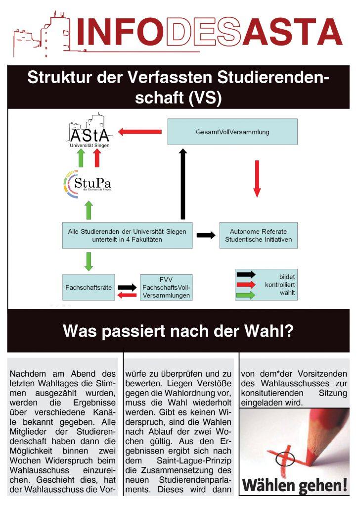 Info_WAHL3